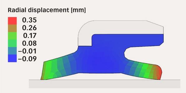 SKF seal design 7