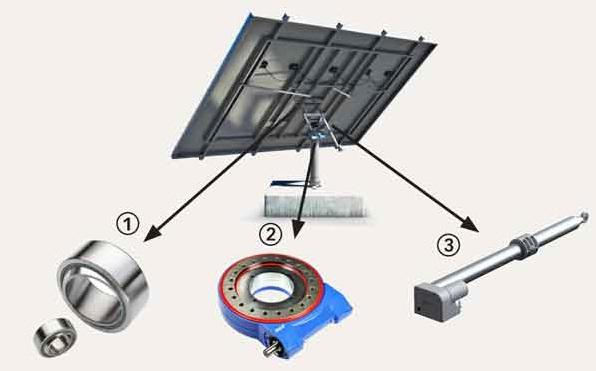 SKF solar 2